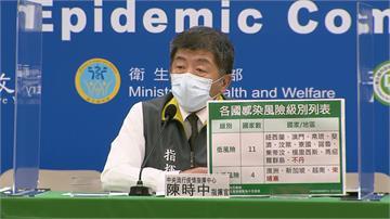 快新聞/最新各國感染風險 柬埔寨升至中低風險國、不丹降為低風險國