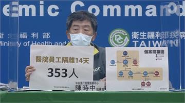 快新聞/陳時中:部桃啟動清空計畫 353醫護集中檢疫回院隔離