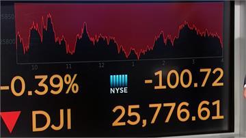 美中貿易戰高通股價跌 美股三大指數全收黑