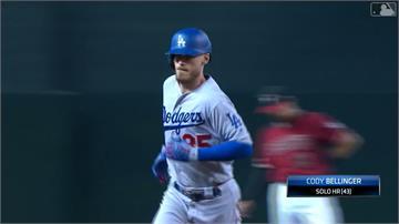 MLB/貝林傑43轟列全壘打王 道奇4:3響尾蛇