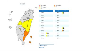 快新聞/台東高溫可達36度 恆春半島有大雨機率