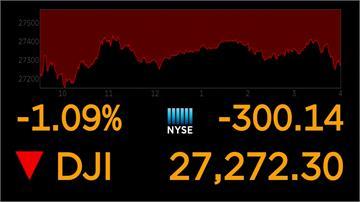 美股跌多漲少 那史達克盤中一度破萬點大關