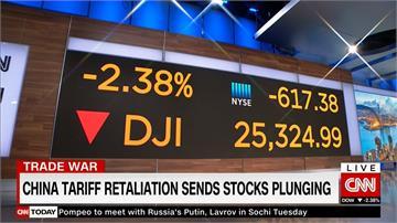 美中貿易戰號角再起 道瓊重摔拖累亞洲股市