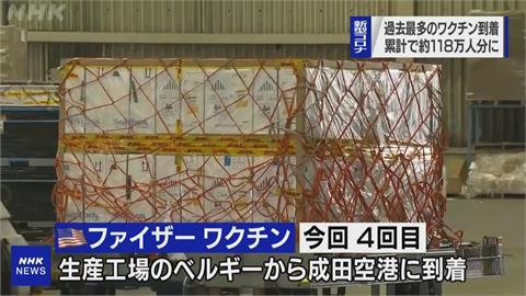 日本第4批輝瑞疫苗到貨!首都圈延長緊急事態鬧區湧人潮 政府商討防疫對策