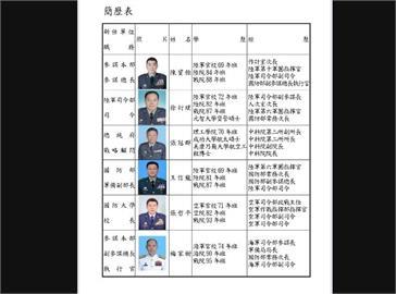 快新聞/黃曙光屆齡退休 陸軍司令陳寶餘7/1調任參謀總長