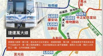 蓋比基隆輕軌快!加蚋站⋯這路線被封「台北沒落區的救星」