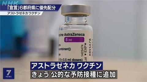 日本配送200萬AZ疫苗 「緊急事態」六都府縣優先