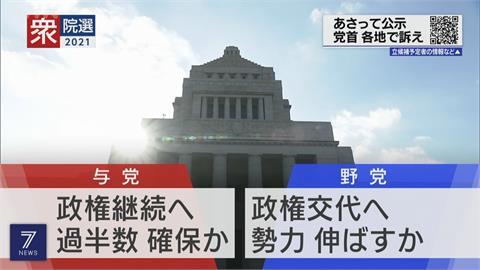 日本眾議院選舉開跑 自民黨醜聞頻傳、高齡 席次恐減少
