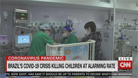 死亡數全球第二!巴西千名孩童死於武漢肺炎