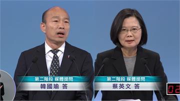 總統辯論/韓國瑜嗆總統「讀稿機」 蔡總統:有看到讀稿機嗎?