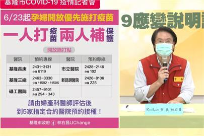 快新聞/林右昌宣布6/23起孕婦優先打疫苗 5家合約醫院看這裡