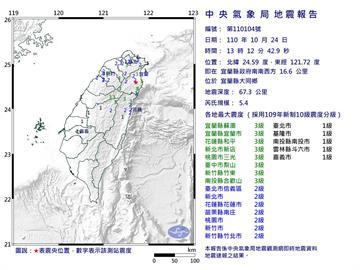 快新聞/連2震!宜蘭大同13:12規模5.4強震 最大震度3級