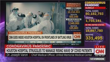 美疫情續燒 每1千人就有1人死於武肺