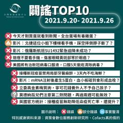 事實查核/【2021/9/20-2021/9/26】闢謠TOP10