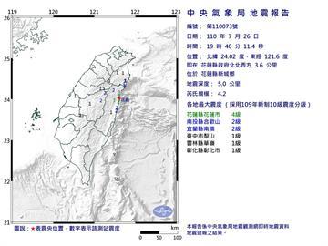 快新聞/花蓮19:40規模4.2地震! 最大震度4級