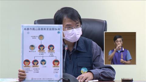 快新聞/高雄早餐店一家四口確診 研判6旬嬤至台北訪友無症狀傳染