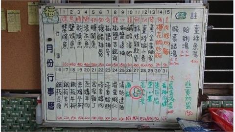 熱炒店賣狐狸1份150元他以為「隱藏菜單」 詢問被「青」老闆娘親回解答