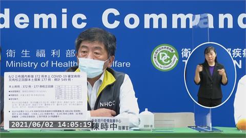確診總計超過五百例...主要分布在雙北  指揮官陳時中坦言:疫情並沒有往下降!
