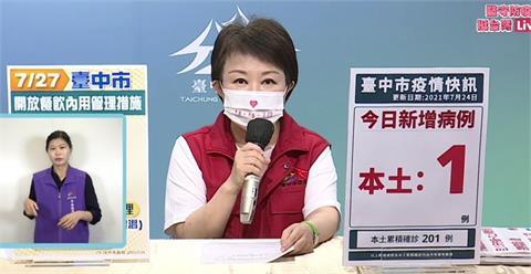 快新聞/盧秀燕宣布台中開放餐飲內用 須使用「公筷母匙」、容留人數貼門口