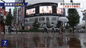日本群聚感染明顯增加!東京暴增224例確診