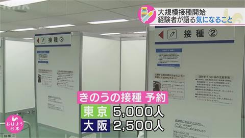 日設大型接種中心拚單日接種1.5萬人!美對日升旅遊警戒 東奧舉辦恐受影響