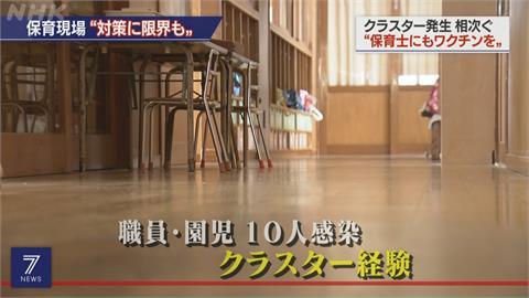 英國變種病毒入侵 日本1年344起幼兒園群聚案 專家:幼教師優先打疫苗