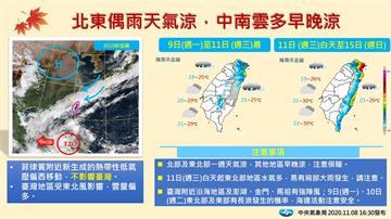 快新聞/一張圖看下週天氣! 東北部週三起降雨到週日 熱低壓最快明成颱