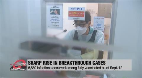 南韓突破性感染暴增 近兩周佔成年確診者10.2%