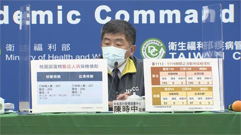 快新聞/華航機師子女學校採檢結果出爐 新北、桃園學校共292人採檢