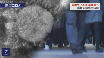日本超過41萬染疫 關東出現變種病毒群聚疫情11人確診