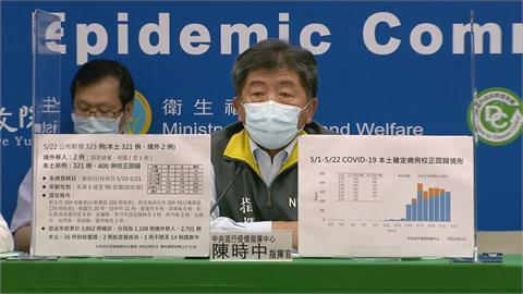 快新聞/再增2例死亡!2名老翁死亡後採檢確診