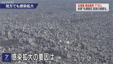 日本N501Y變異病毒株肆虐 多年輕患者重症