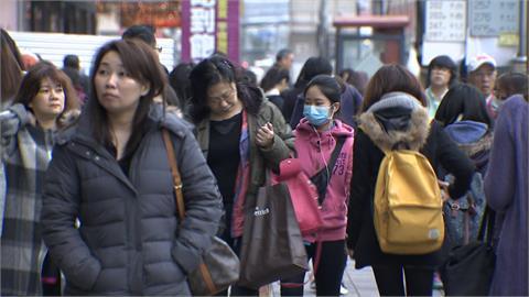 快新聞/今北部清晨最低溫僅「14度」!明東北季風減弱 氣溫稍回升