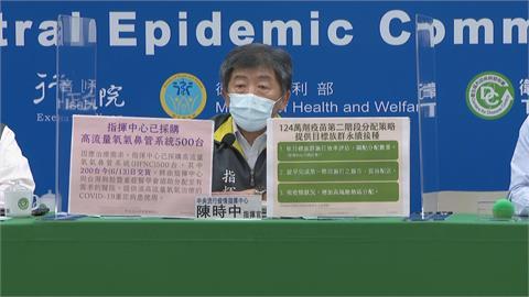 快新聞/感謝民間募捐「救命神器HFNC」 陳時中「政府也有準備」:採購500台今200台交貨
