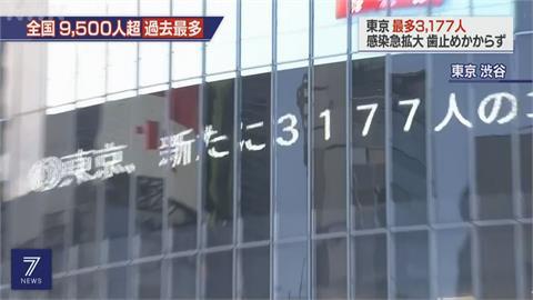日本民眾外出群聚看賽事轉播 專家憂釀另一波疫情高峰
