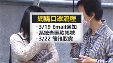 實名制網購口罩注意!今起收到email可匯款 22日簡訊通知取貨