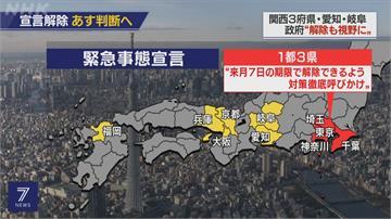 西日本6府縣疫情趨緩 預計提早至周日解除緊急狀態