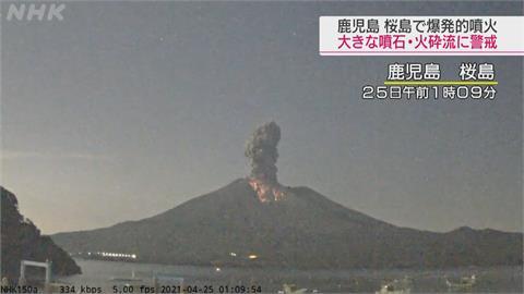櫻島火山噴發黑煙衝逾2km高空 碎屑流達1.8km外創紀錄