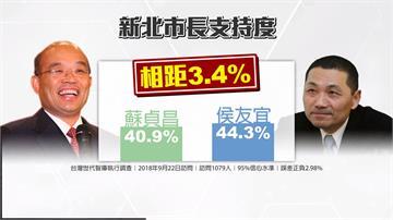 蘇、侯民調五五波 80%民眾盼辯論