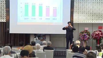 民意基金會公布最新民調 蔡英文大贏韓國瑜17.4%