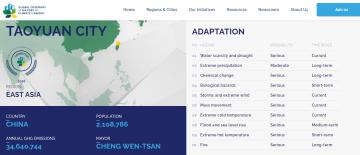 快新聞/被「市長聯盟」官網列為中國 桃園市府:絕不接受國際矮化台灣