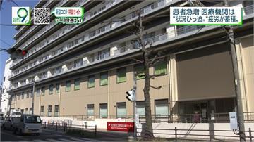武漢肺炎/境外移入、本土病例持續攀升...日本醫療體系難負荷