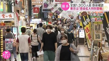 單日確診連破千!東京發布「疫情擴大警報」籲提早打烊