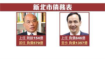 侯指債留新北 蘇貞昌:KMT抹黑開始了