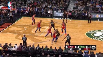 NBA/字母哥狂攻36分、20籃板 公鹿擊倒七六人奪三連勝