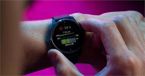 3C/你知道「穿戴裝置」就能量測血氧嗎?Garmin 智慧手錶具備「全天候」血氧感測、呼吸速率功能