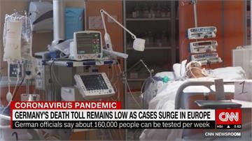 德國武漢肺炎致死率僅0.5%?專家曝背後「三原因」