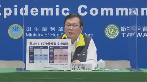 快新聞/30多歲男接種疫苗隔日「右側臉部麻痺」 莊人祥:國內首例