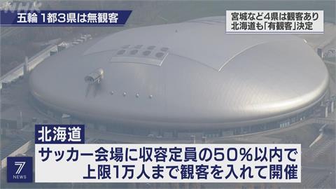 東奧首都圈賽事不開放觀眾 北海道等地方縣市則有限制開放