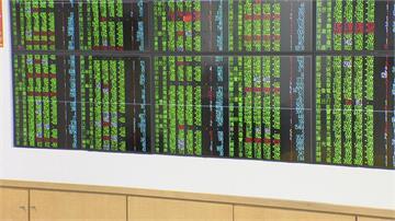 歐美股大跌動向未明 分析師:台股未來恐向下修正